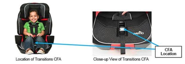 evenflo car seat
